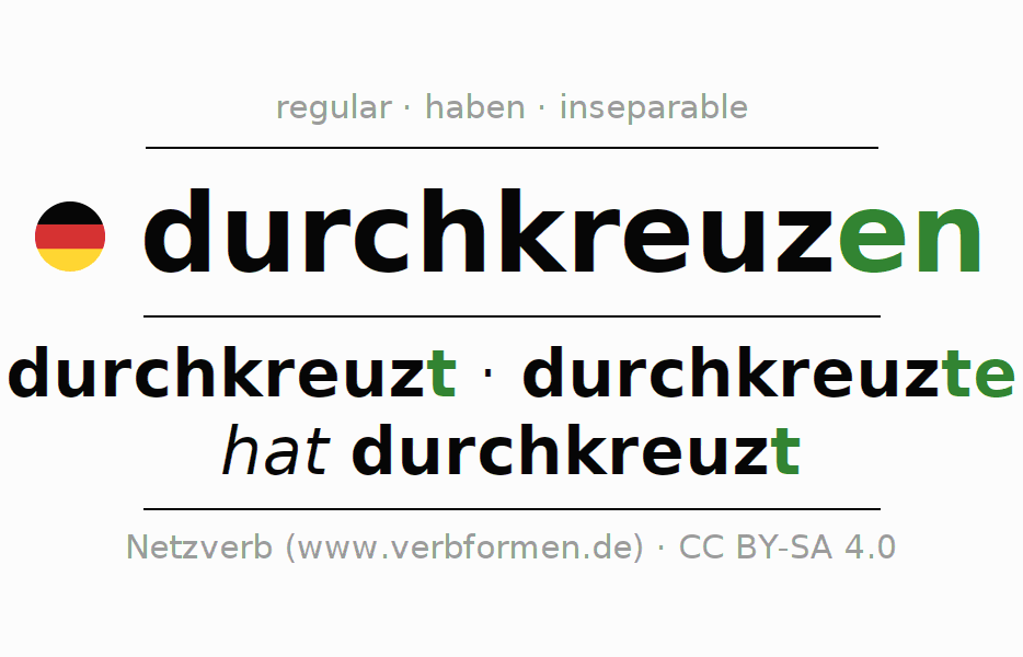 Conjugation of German verb durchkreuzen