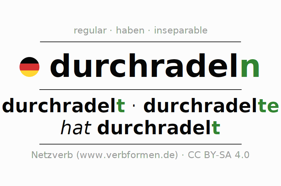 Conjugation of German verb durchradeln (hat)