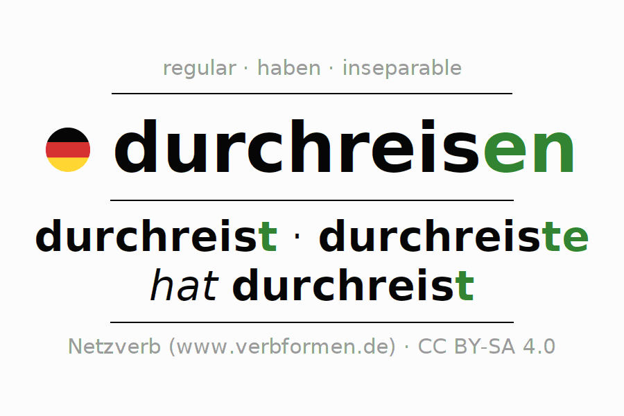 Entire conjugation of the German verb durchreisen (hat). All tenses and modes are clearly represented in a table.