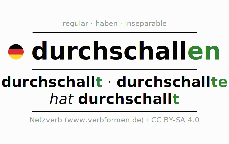 Entire conjugation of the German verb durchschallen (regelm). All tenses are clearly represented in a table.