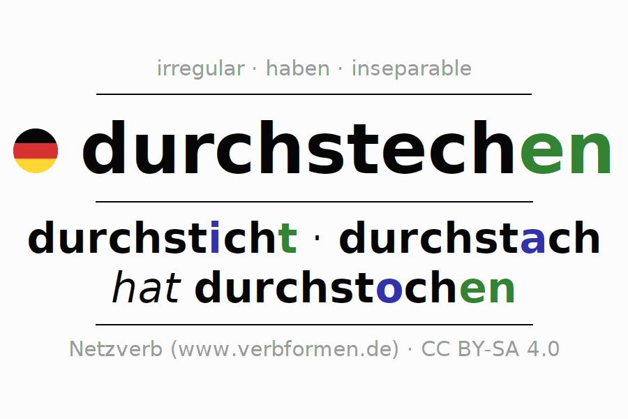 Entire conjugation of the German verb durchstechen. All tenses and modes are clearly represented in a table.