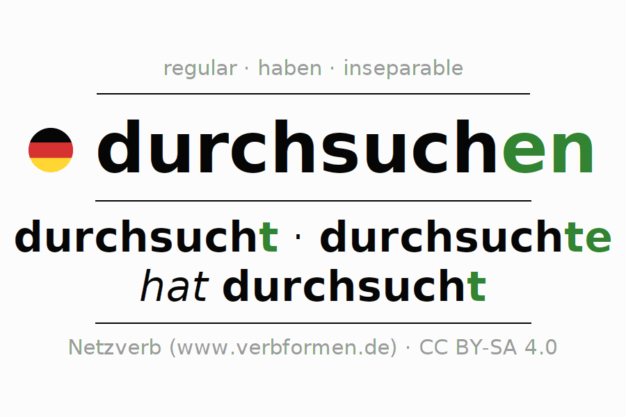 Entire conjugation of the German verb durchsuchen. All tenses are clearly represented in a table.