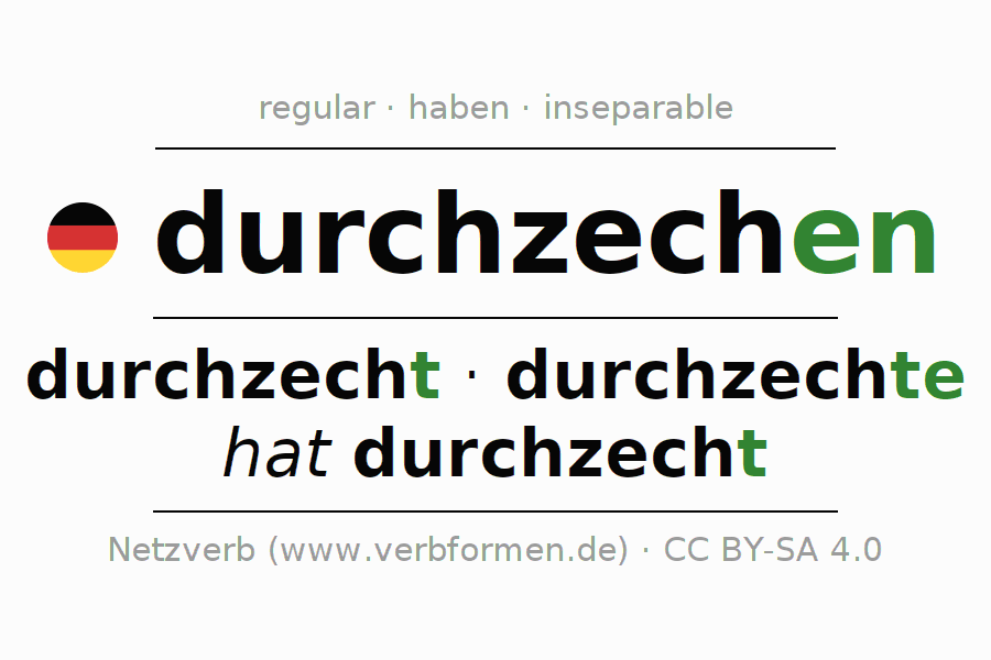 Entire conjugation of the German verb durchzechen. All tenses are clearly represented in a table.