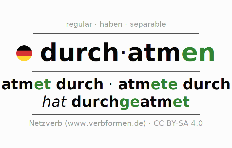 Entire conjugation of the German verb durchatmen. All tenses are clearly represented in a table.