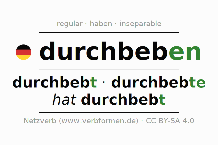 Entire conjugation of the German verb durchbeben. All tenses are clearly represented in a table.