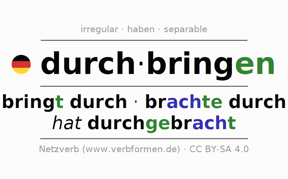 Conjugation of verb durchbringen
