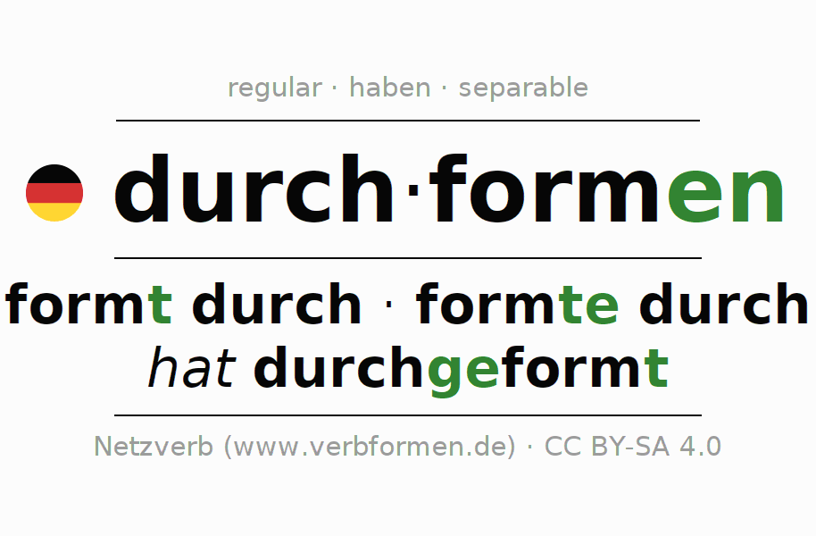 Conjugation of verb durchformen