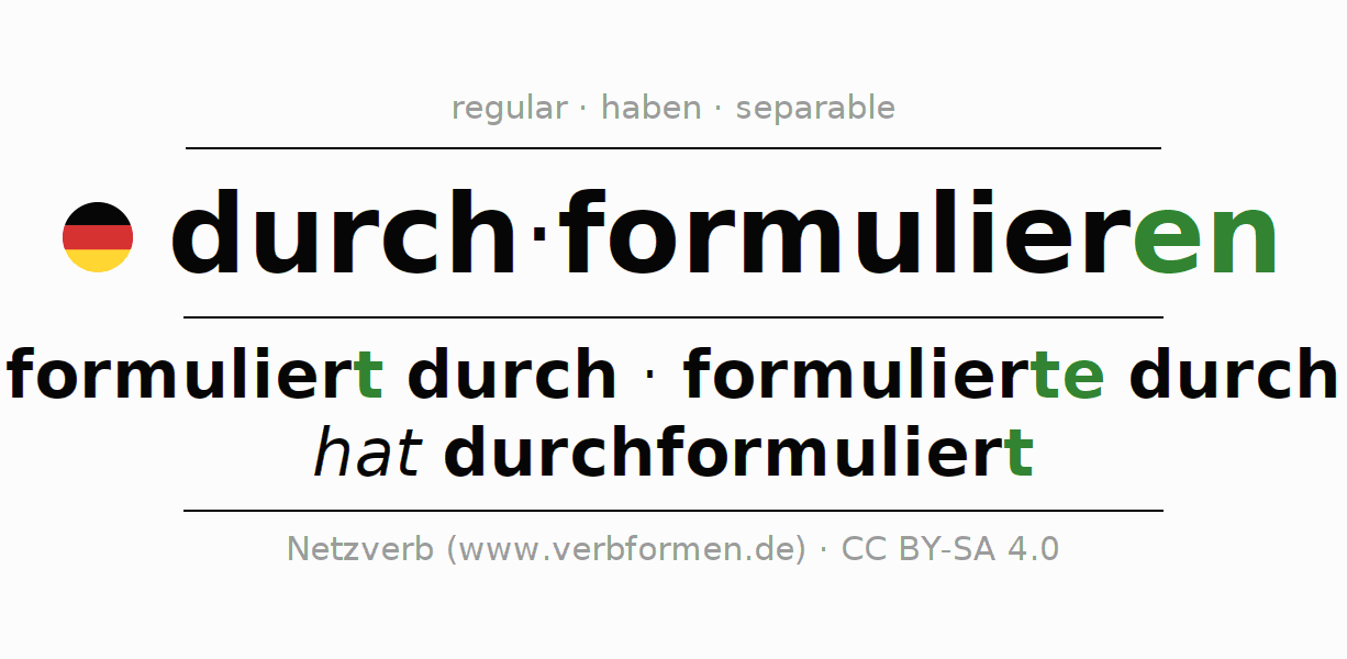 Entire conjugation of the German verb durchformulieren. All tenses are clearly represented in a table.