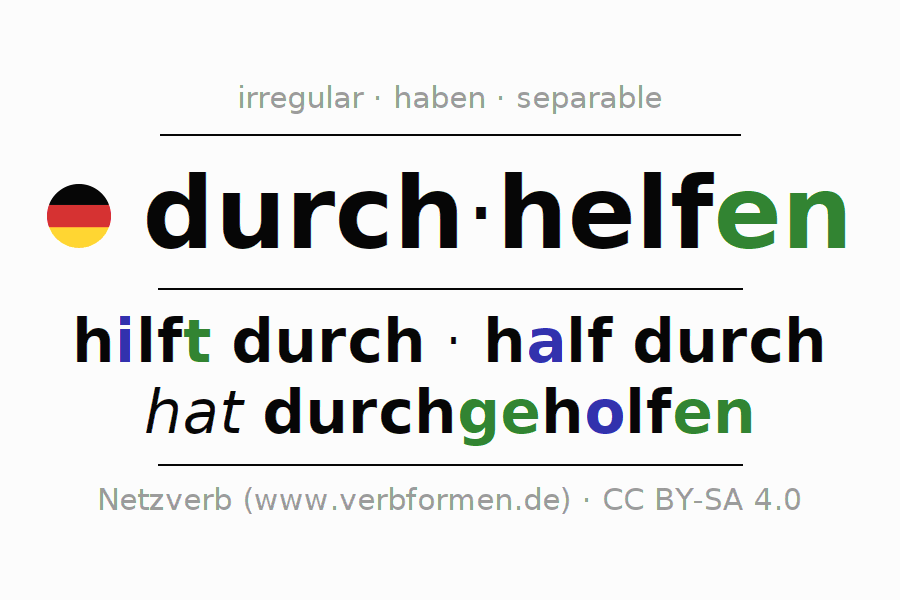 Entire conjugation of the German verb durchhelfen. All tenses are clearly represented in a table.