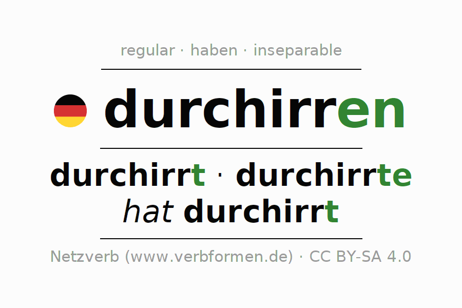 Entire conjugation of the German verb durchirren. All tenses and modes are clearly represented in a table.