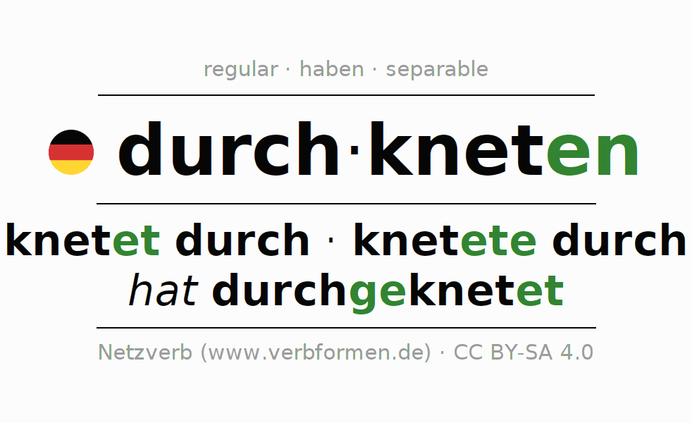 Entire conjugation of the German verb durchkneten. All tenses are clearly represented in a table.
