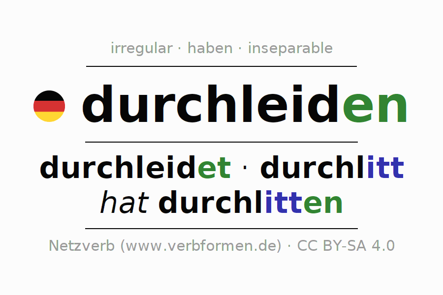 Entire conjugation of the German verb durchleiden. All tenses are clearly represented in a table.