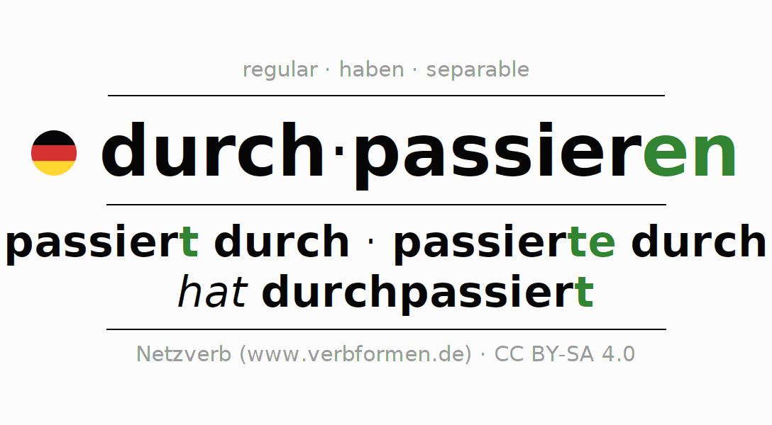 Conjugation of German verb durchpassieren