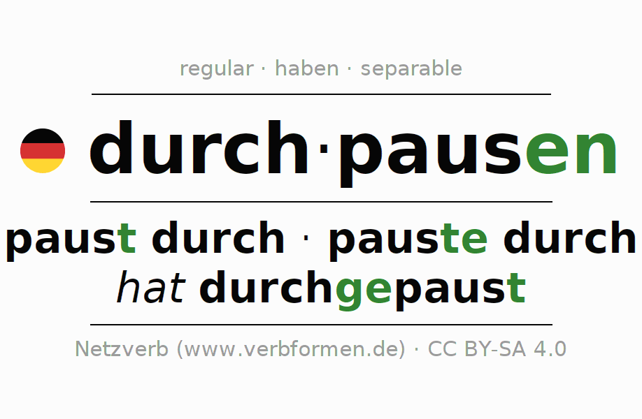 Entire conjugation of the German verb durchpausen. All tenses and modes are clearly represented in a table.