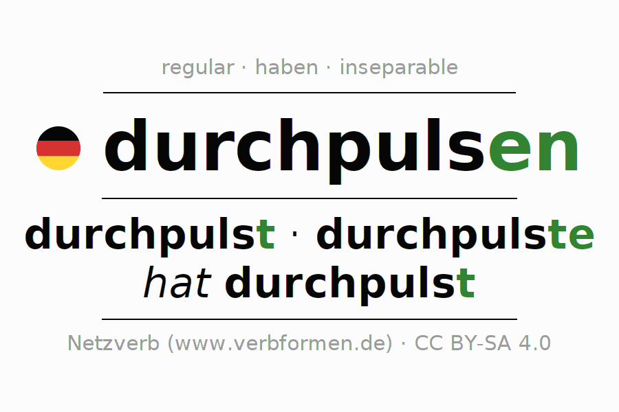 Entire conjugation of the German verb durchpulsen. All tenses and modes are clearly represented in a table.