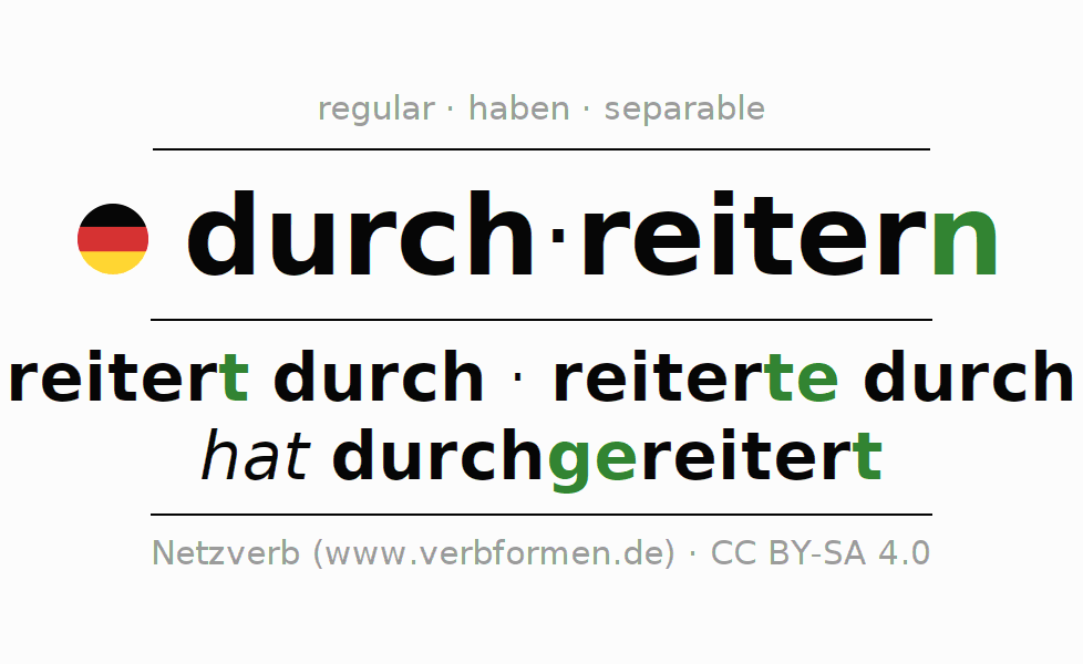 Entire conjugation of the German verb durchreitern. All tenses are clearly represented in a table.