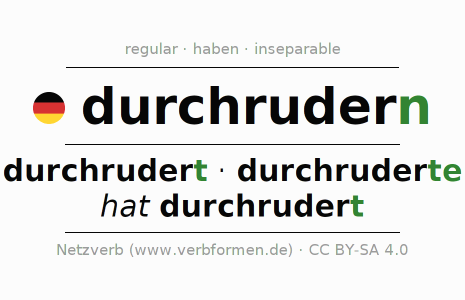 Entire conjugation of the German verb durchrudern. All tenses and modes are clearly represented in a table.
