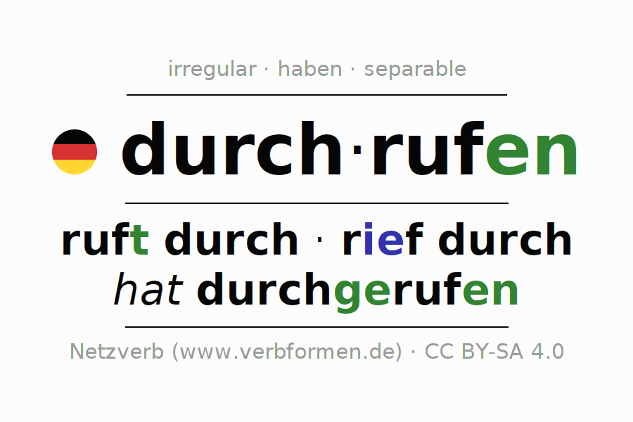 Entire conjugation of the German verb durchrufen. All tenses and modes are clearly represented in a table.