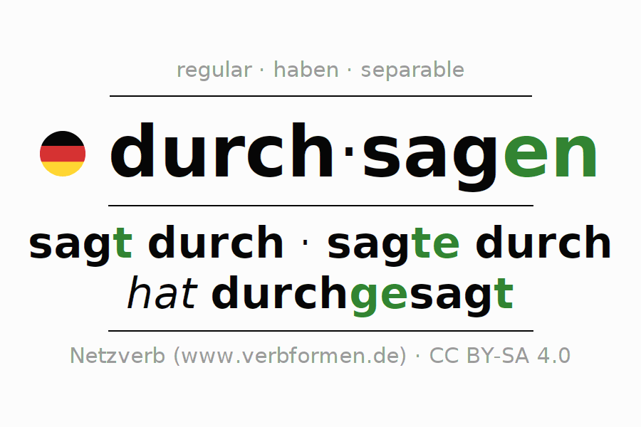 Conjugation of German verb durchsagen