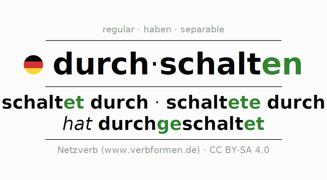 Conjugation | durchschalten | All Forms, Tables, Examples and Downloads