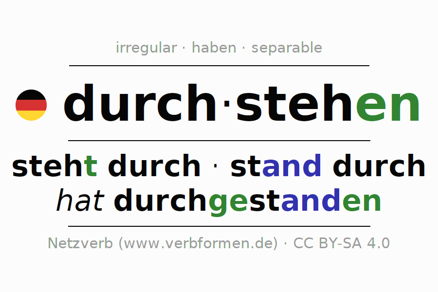 Entire conjugation of the German verb durchstehen. All tenses and modes are clearly represented in a table.