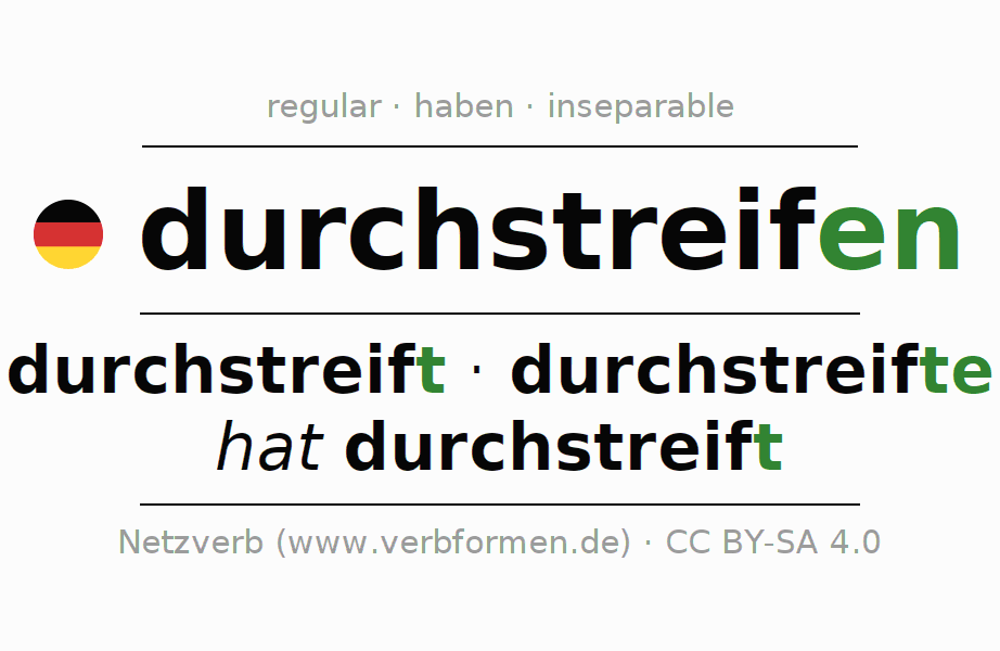 Entire conjugation of the German verb durchstreifen. All tenses are clearly represented in a table.