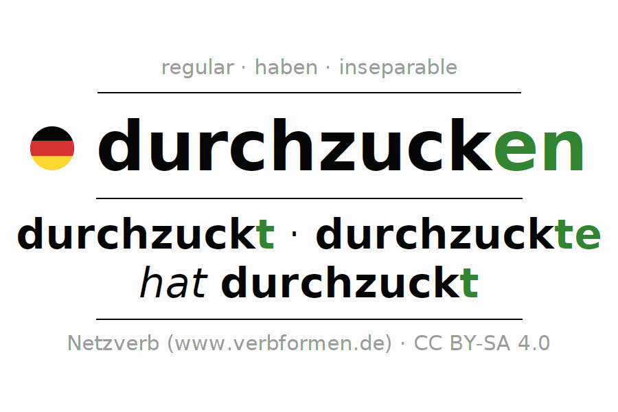 Conjugation of German verb durchzucken
