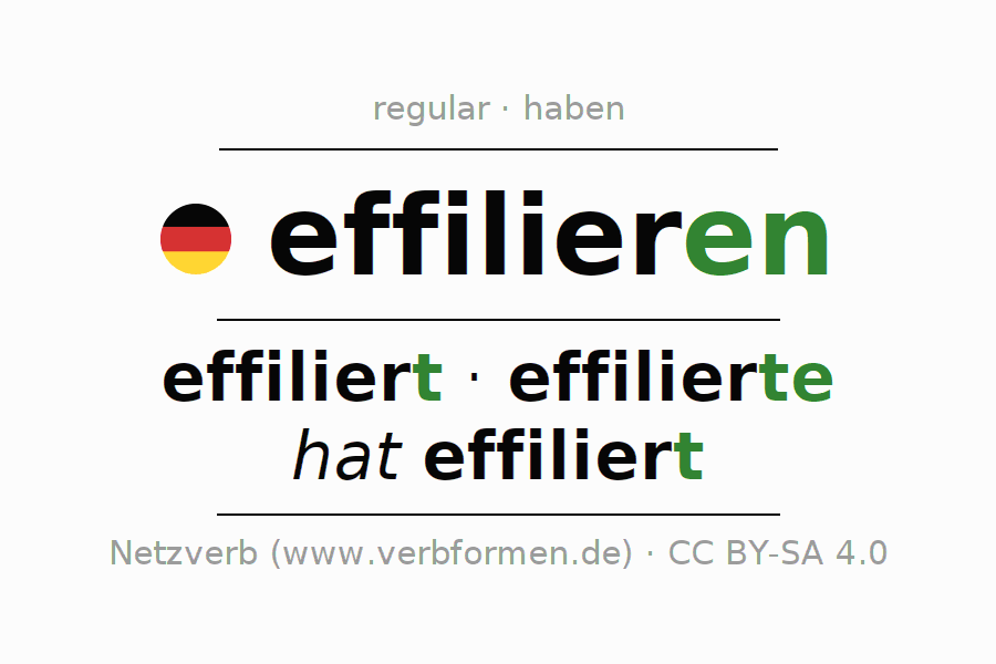 Entire conjugation of the German verb effilieren. All tenses and modes are clearly represented in a table.
