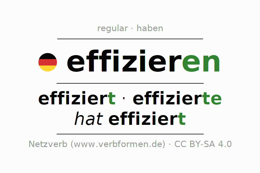 Conjugation of German verb effizieren
