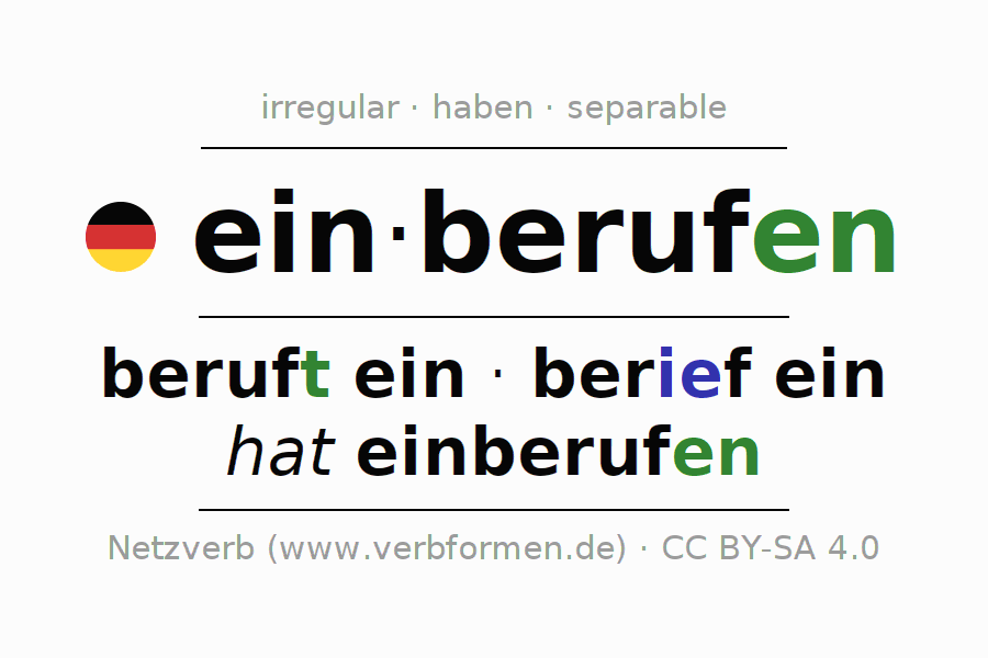 Entire conjugation of the German verb einberufen. All tenses are clearly represented in a table.