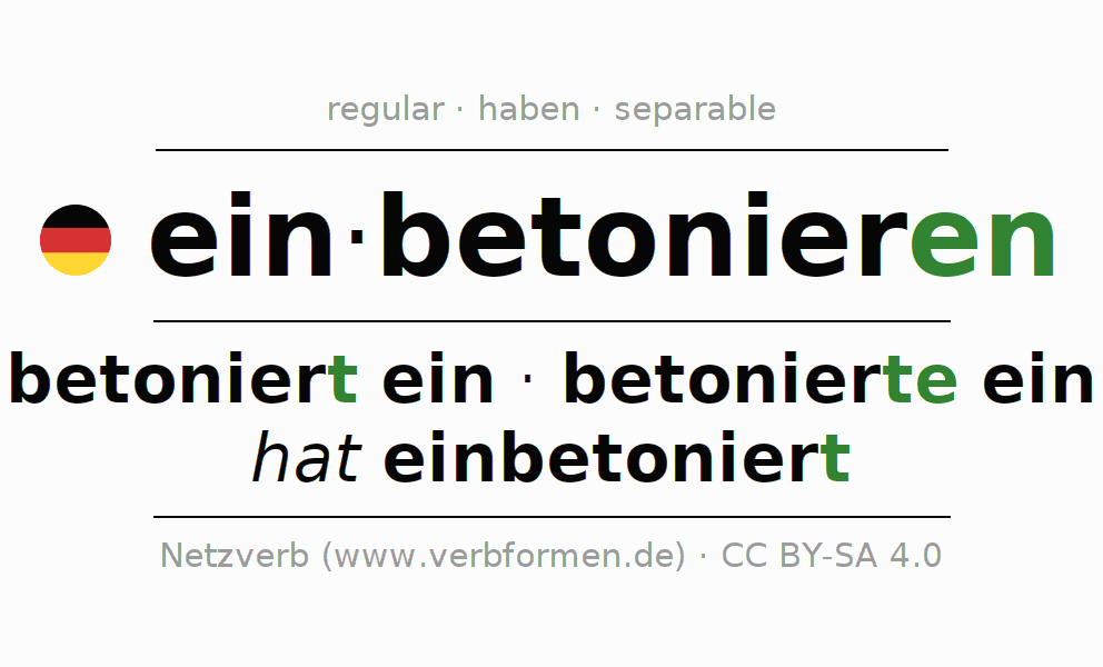 Conjugation of German verb einbetonieren