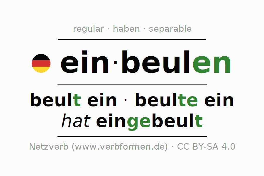 Entire conjugation of the German verb sich einbeulen. All tenses are clearly represented in a table.