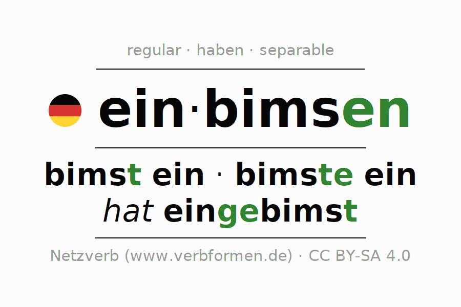 Entire conjugation of the German verb einbimsen. All tenses are clearly represented in a table.