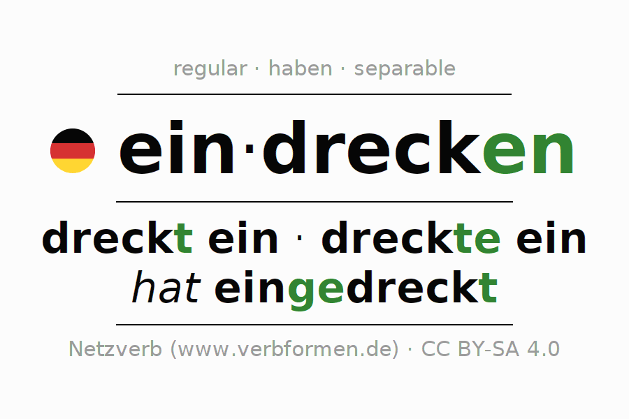 Entire conjugation of the German verb sich eindrecken (hat). All tenses and modes are clearly represented in a table.