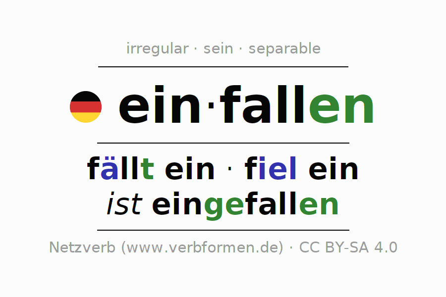 Entire conjugation of the German verb einfallen. All tenses are clearly represented in a table.