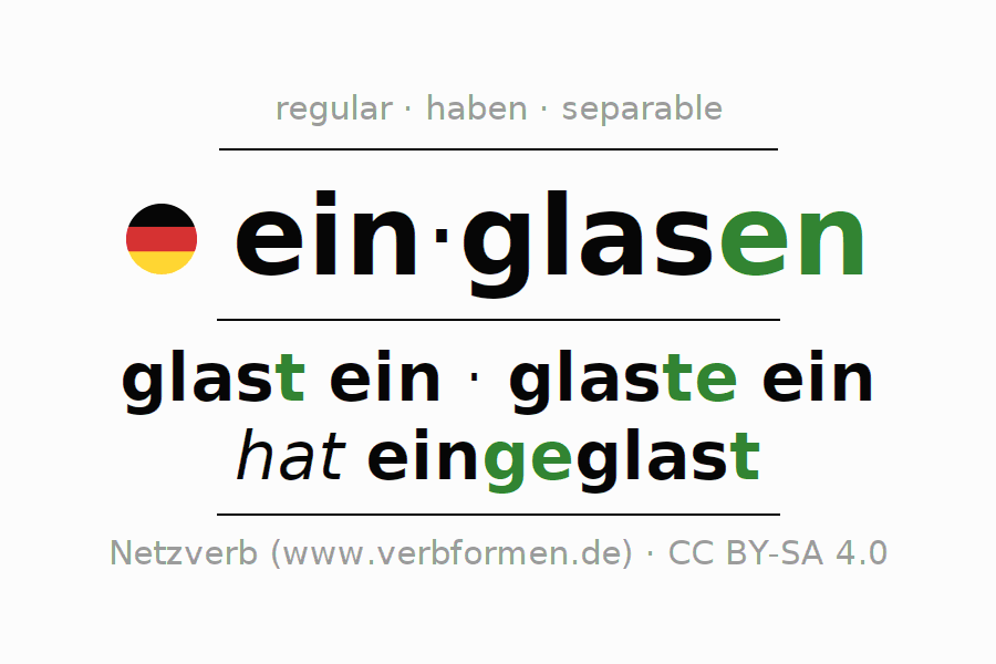Entire conjugation of the German verb einglasen. All tenses are clearly represented in a table.