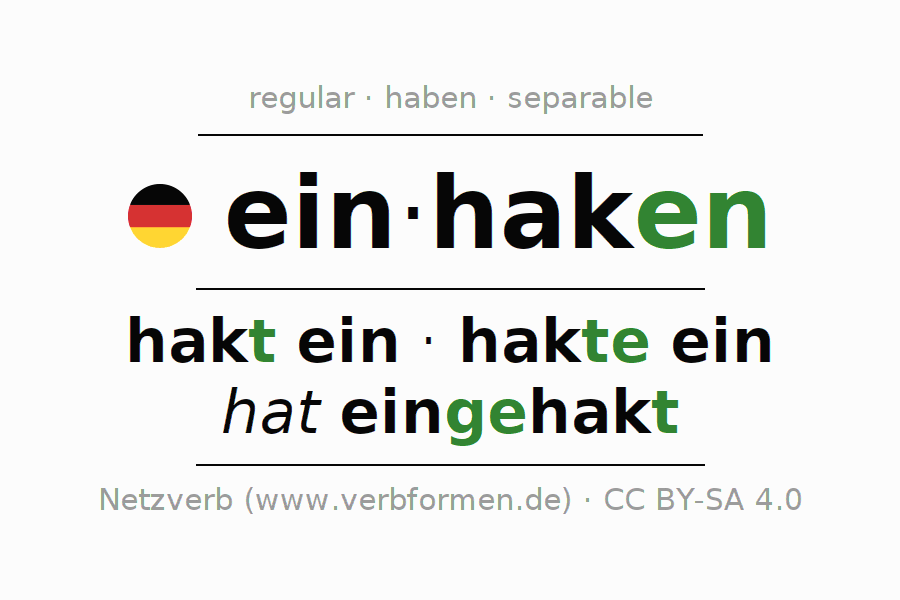 Entire conjugation of the German verb sich einhaken. All tenses are clearly represented in a table.