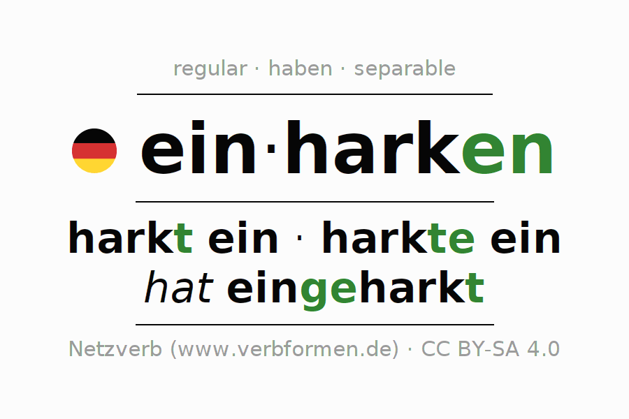 Entire conjugation of the German verb einharken. All tenses are clearly represented in a table.