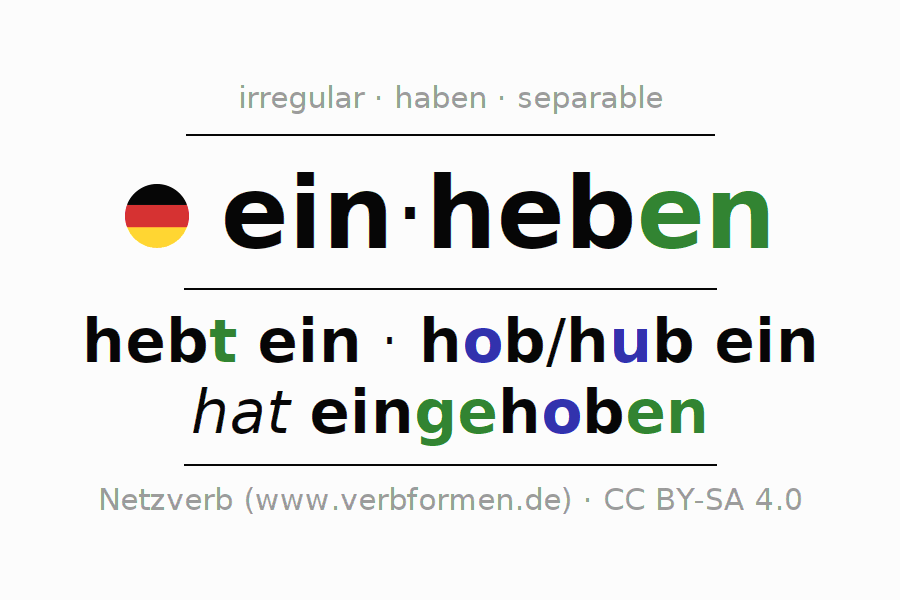 Entire conjugation of the German verb einheben. All tenses are clearly represented in a table.