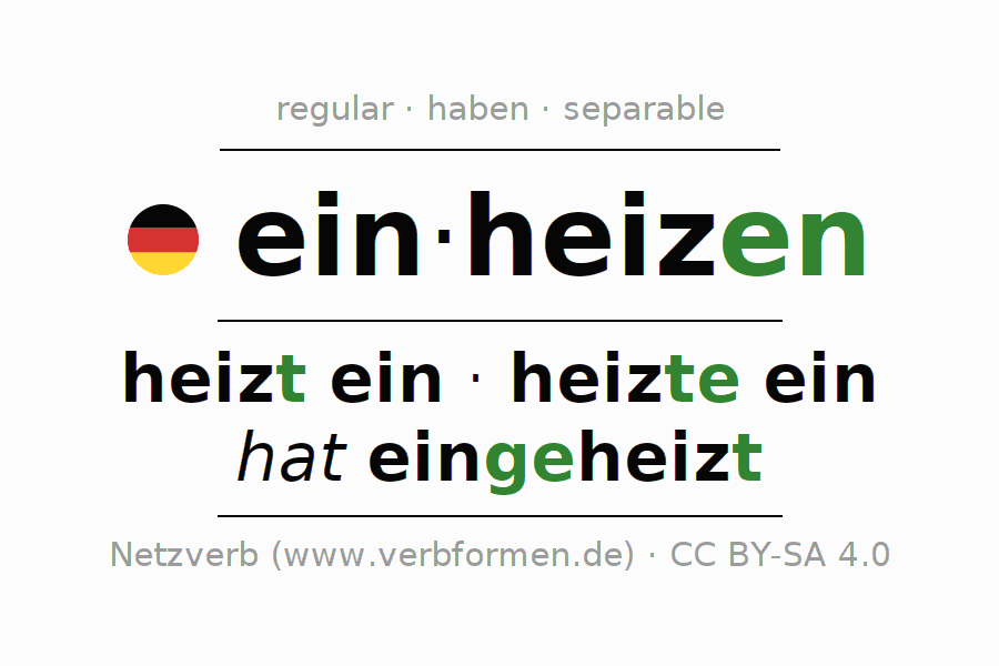 Conjugation of German verb einheizen