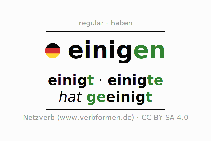 Conjugation of German verb einigen