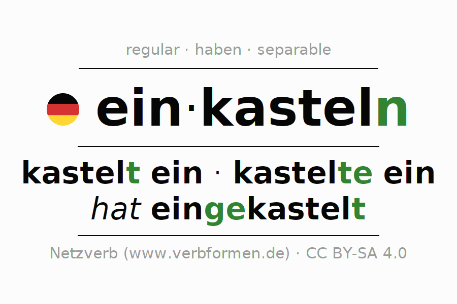 Conjugation of German verb einkasteln