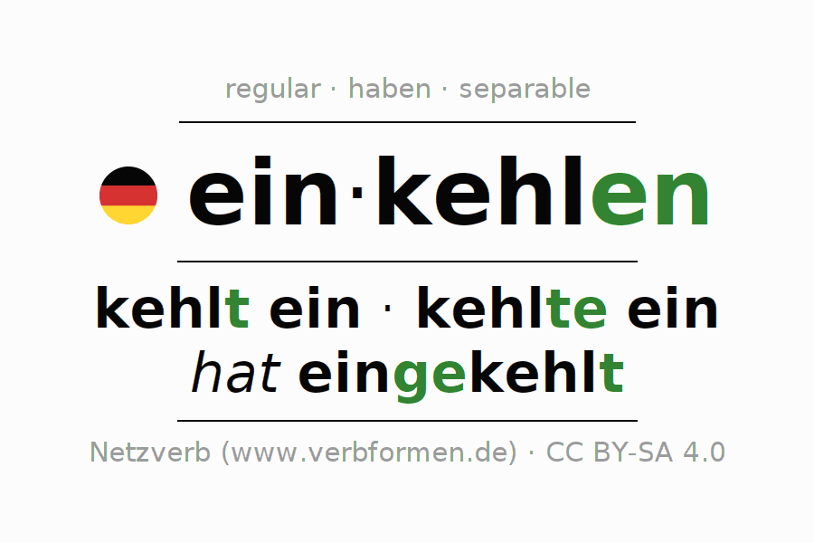 Conjugation of German verb einkehlen
