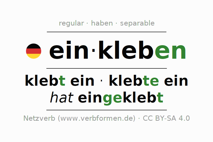 Entire conjugation of the German verb einkleben. All tenses and modes are clearly represented in a table.