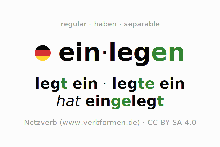 Entire conjugation of the German verb einlegen. All tenses are clearly represented in a table.
