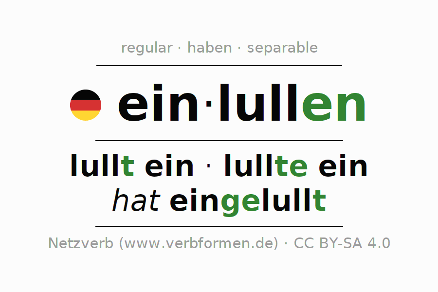 Entire conjugation of the German verb einlullen. All tenses are clearly represented in a table.