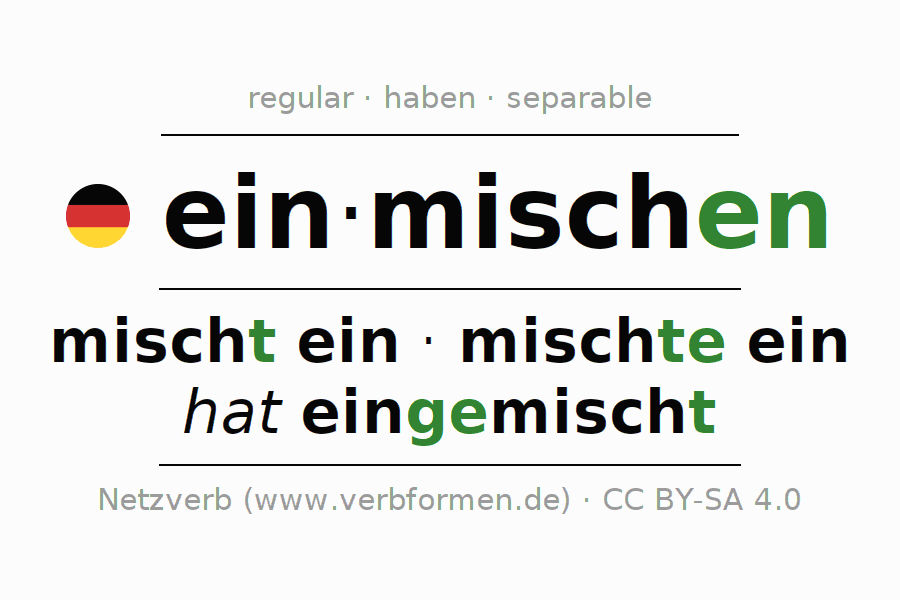 Conjugation of German verb einmischen