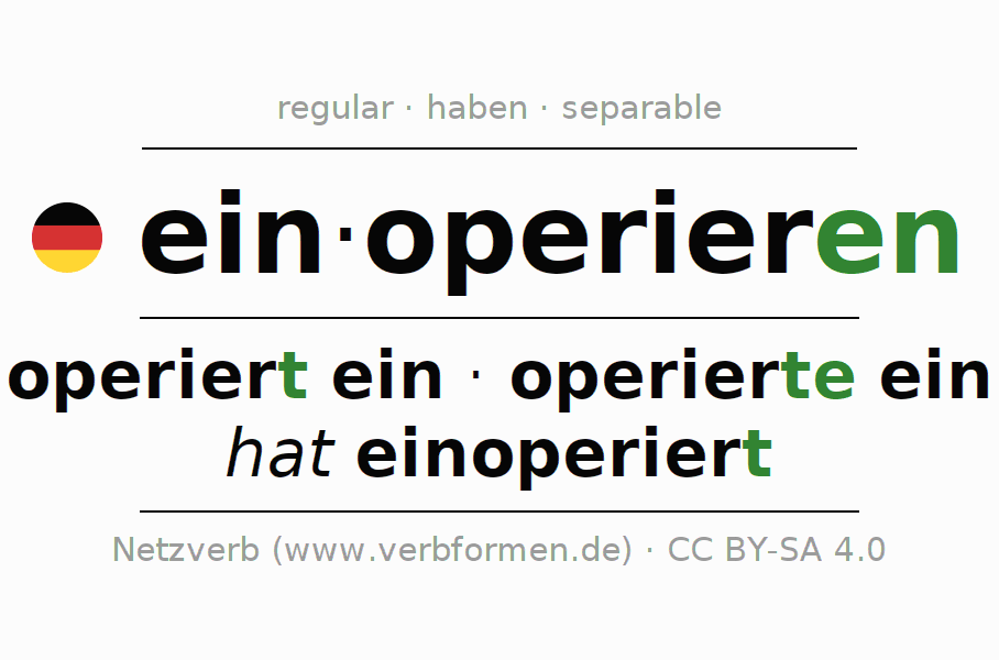 Conjugation of verb einoperieren