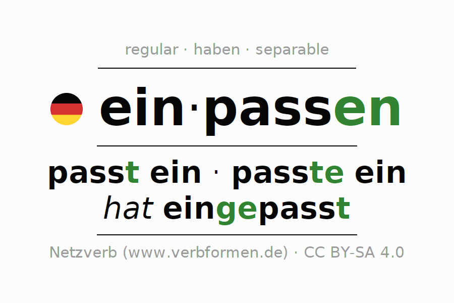 Entire conjugation of the German verb einpassen. All tenses are clearly represented in a table.