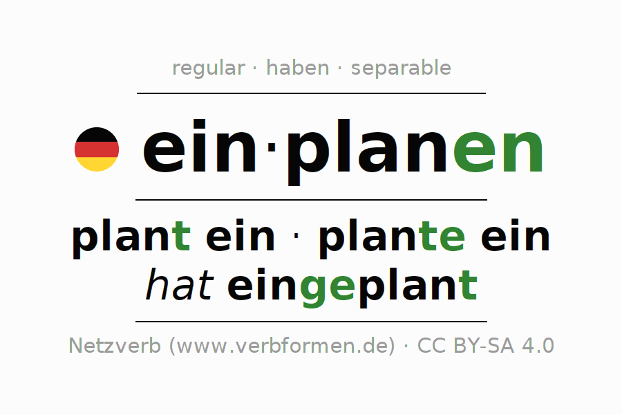 Entire conjugation of the German verb einplanen. All tenses are clearly represented in a table.